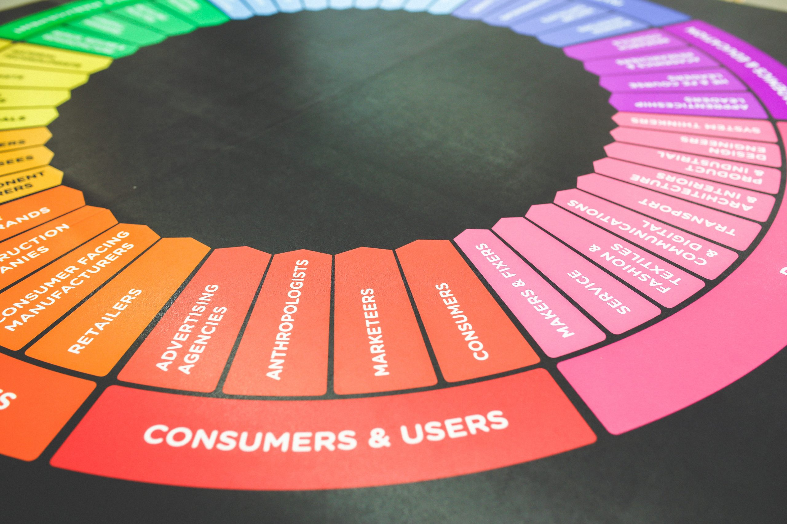 What is CRM? Customer Relationship Management Software Explained